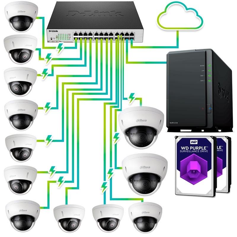 Pack Vigilancia 12 cámaras