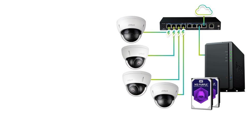 Packs de videovigilancia IP Profesional